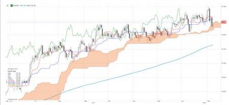 Обзор валютного рынка: Рынок все еще в шоке, а доллар США снова тянется вверх