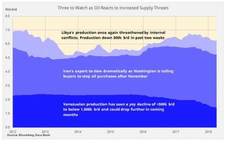 Еженедельный обзор сырьевого рынка: Доллар стал новым убежищем, а цены на нефть колеблются из-за угрозы срыва поставок